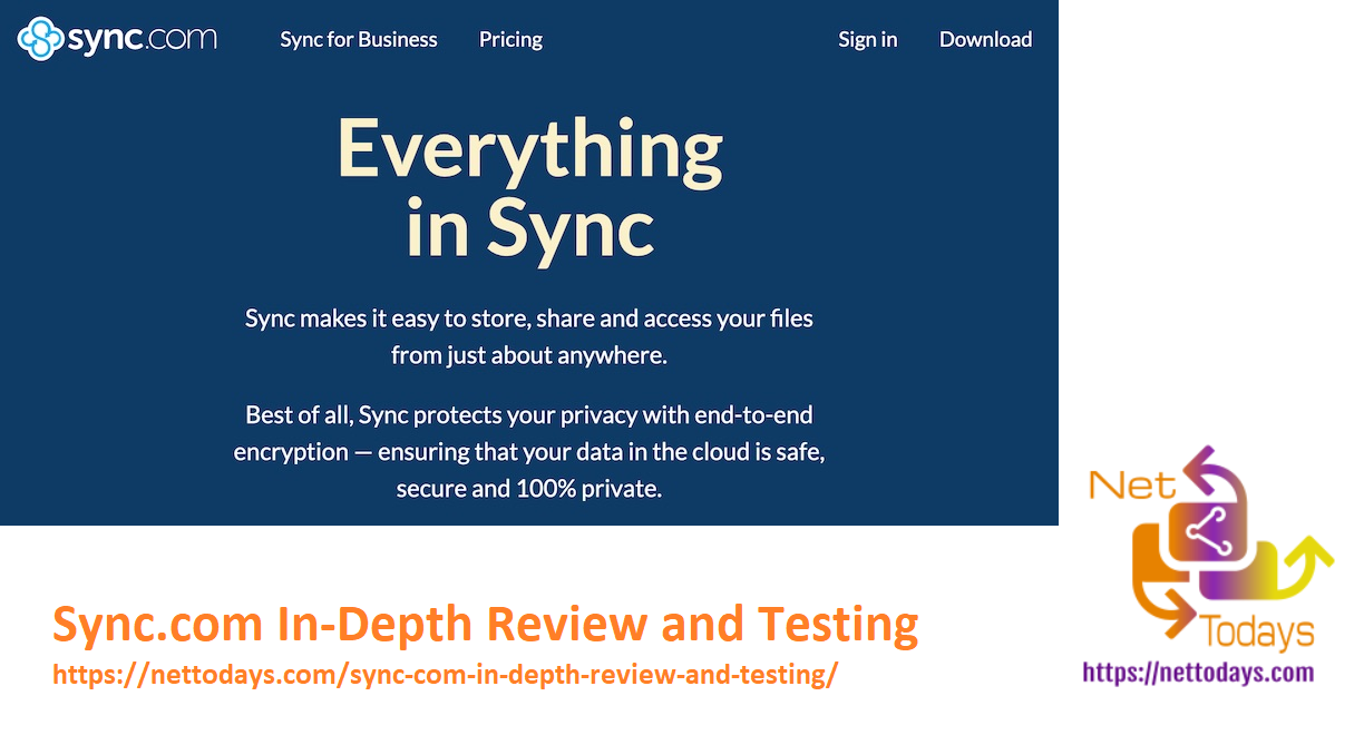 Sync.com In-Depth Review and Testing